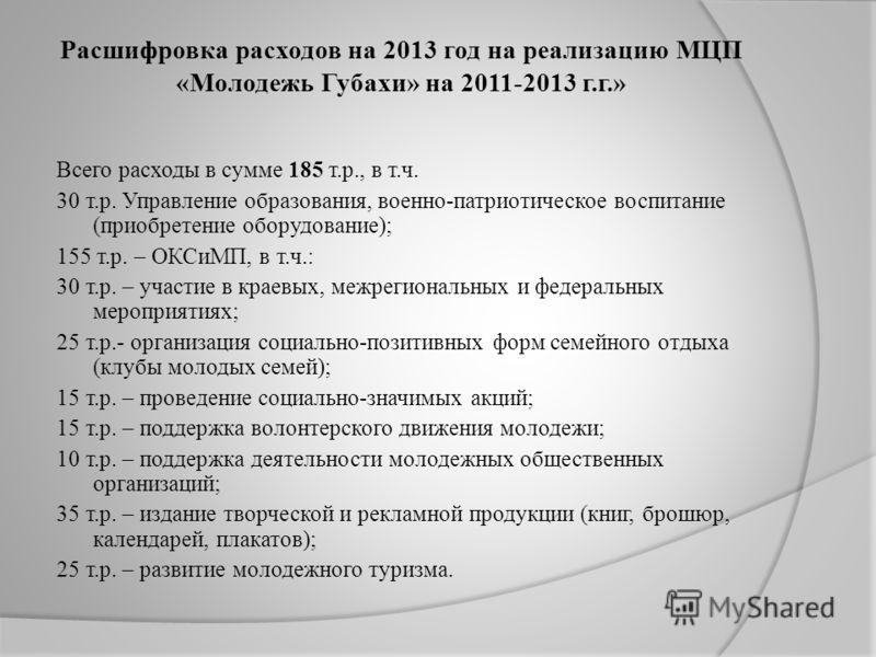 Расшифровка расходов на 2013 год на реализацию МЦП «Молодежь Губахи» на 2011-2013 г.г.» Всего расходы в сумме 185 т.р., в т.ч. 30 т.р. Управление образования, военно-патриотическое воспитание (приобретение оборудование); 155 т.р. – ОКСиМП, в т.ч.: 30