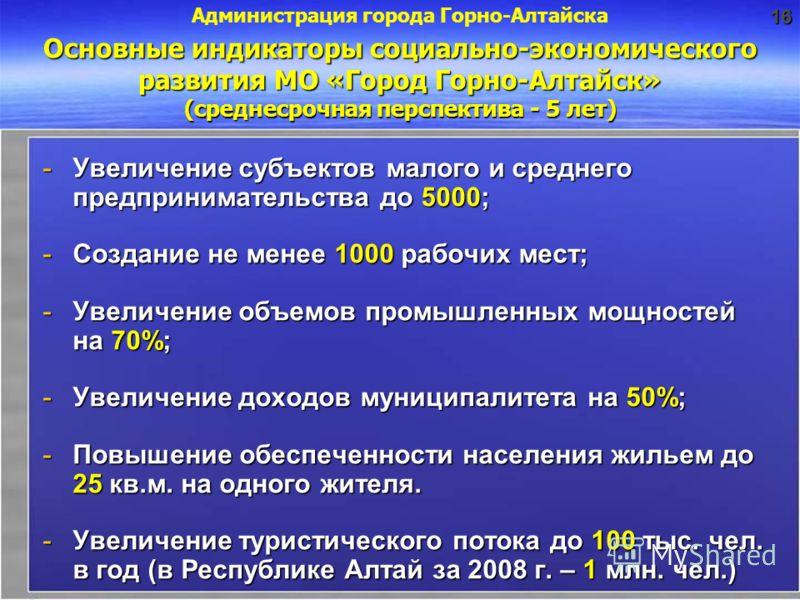 Основные индикаторы социально-экономического развития МО «Город Горно-Алтайск» (среднесрочная перспектива - 5 лет) Увеличение субъектов малого и среднего предпринимательства до 5000; -Создание не менее 1000 рабочих мест; -Увеличение объемов промышле