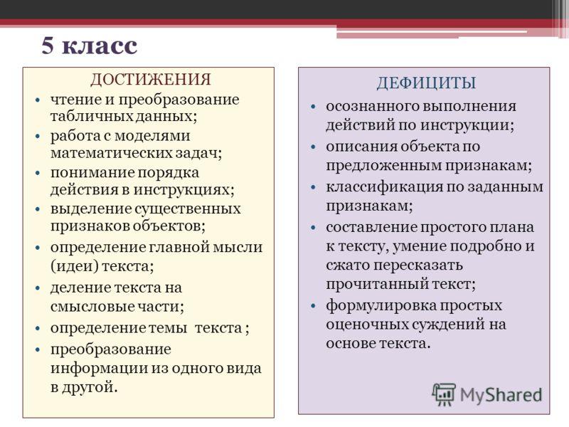 5 класс ДОСТИЖЕНИЯ чтение и преобразование табличных данных; работа с моделями математических задач; понимание порядка действия в инструкциях; выделение существенных признаков объектов; определение главной мысли (идеи) текста; деление текста на смысл