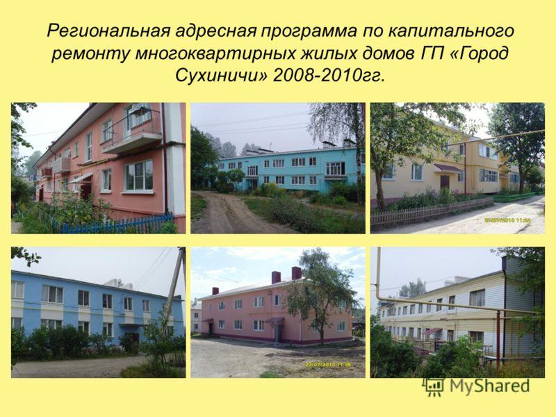 Региональная адресная программа по капитального ремонту многоквартирных жилых домов ГП «Город Сухиничи» 2008-2010гг.