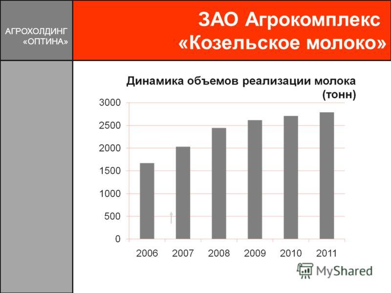 ЗАО Агрокомплекс «Козельское молоко» АГРОХОЛДИНГ «ОПТИНА»