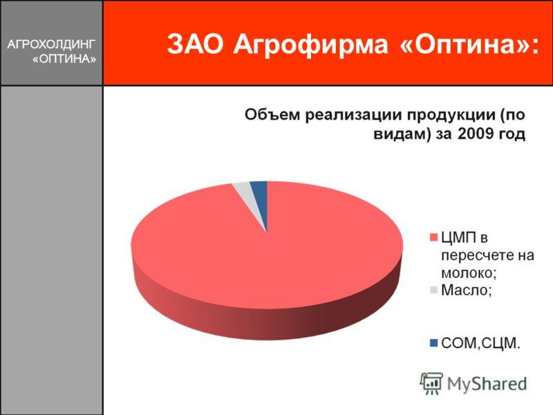 ЗАО Агрофирма «Оптина»: АГРОХОЛДИНГ «ОПТИНА»