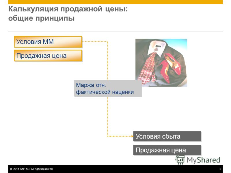 ©2011 SAP AG. All rights reserved.8 Калькуляция продажной цены: общие принципы Условия MM Продажная цена Условия сбыта Продажная цена Маржа отн. фактической наценки Маржа отн. фактической наценки