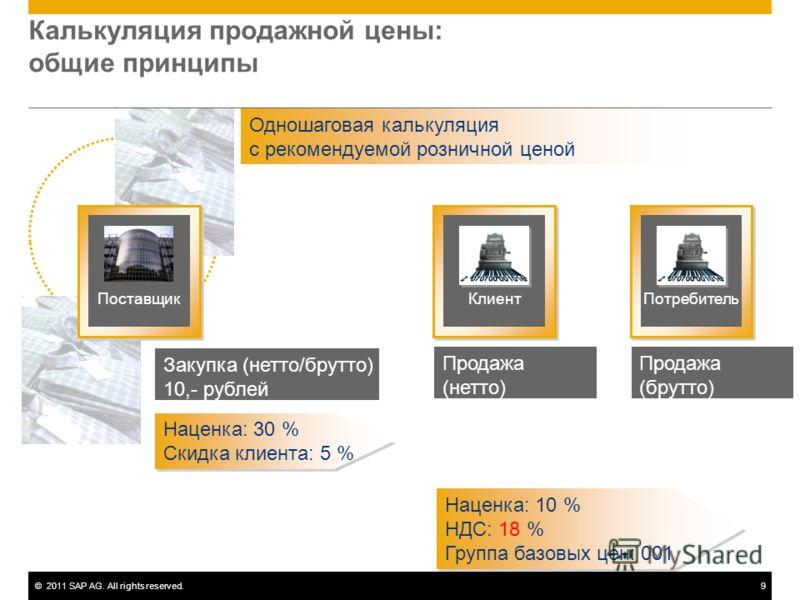©2011 SAP AG. All rights reserved.9 Калькуляция продажной цены: общие принципы Поставщик Одношаговая калькуляция с рекомендуемой розничной ценой Закупка (нетто/брутто) 10,- рублей Клиент Продажа (нетто) 19,99 рублей Наценка: 30 % Скидка клиента: 5 %