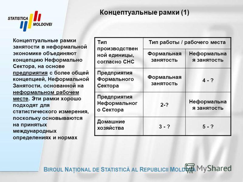 Концептуальные рамки (1) Концептуальные рамки занятости в неформальной экономике объединяют концепцию Неформально Сектора, на основе предприятия с более общей концепцией, Неформальной Занятости, основанной на неформальном рабочем месте. Эти рамки хор
