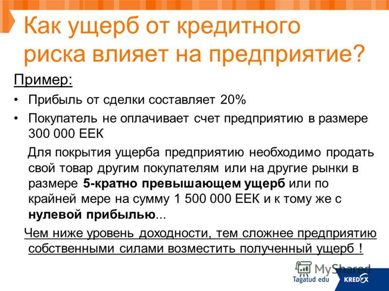 Как ущерб от кредитного риска влияет на предприятие? Пример: Прибыль от сделки составляет 20% Покупатель не оплачивает счет предприятию в размере 300 000 ЕЕК Для покрытия ущерба предприятию необходимо продать свой товар другим покупателям или на друг