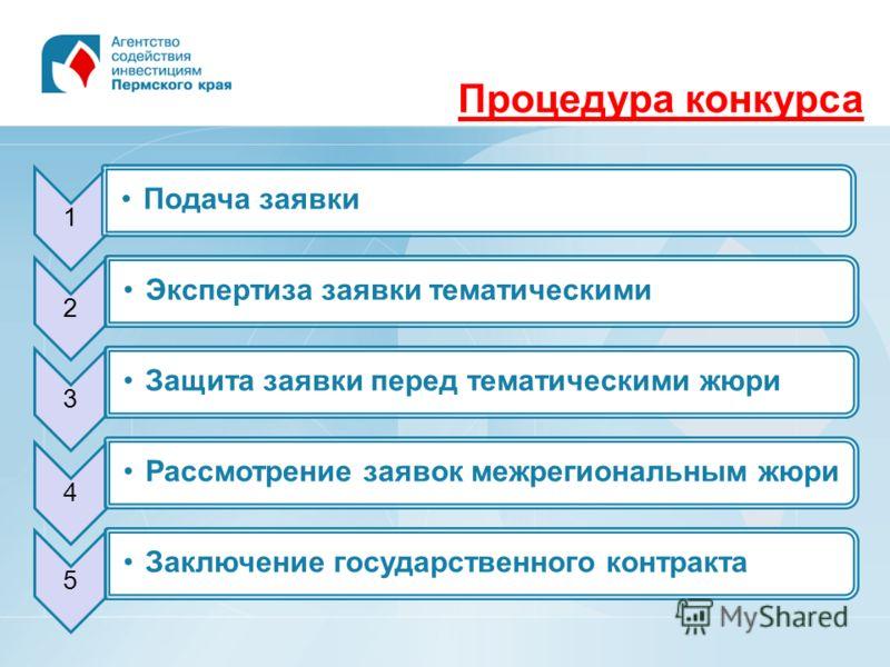 Процедура конкурса 1 Подача заявки 2 Экспертиза заявки тематическими 3 Защита заявки перед тематическими жюри 4 Рассмотрение заявок межрегиональным жюри 5 Заключение государственного контракта