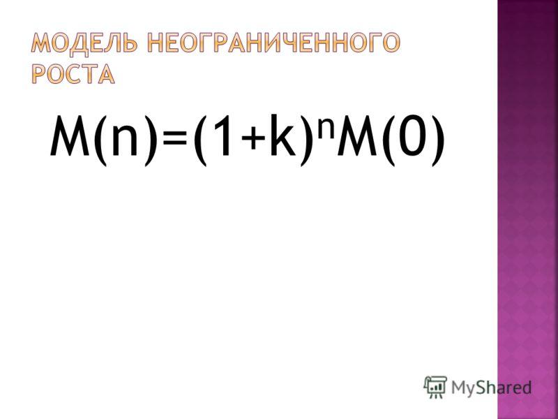 M(n)=(1+k) n М(0)