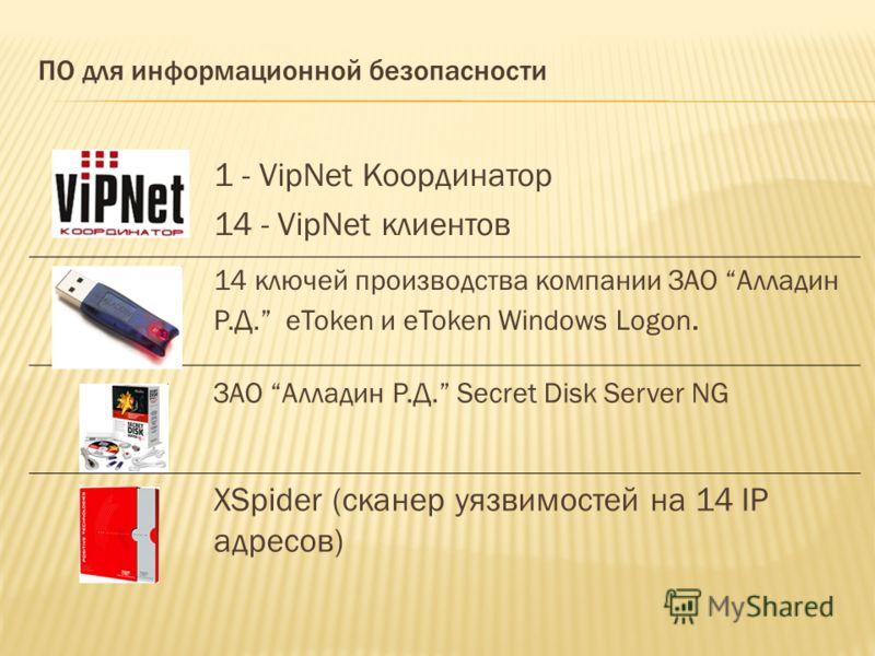 ПО для информационной безопасности 1 - VipNet Координатор 14 - VipNet клиентов 14 ключей производства компании ЗАО Алладин Р.Д. eToken и eToken Windows Logon. ЗАО Алладин Р.Д. Secret Disk Server NG XSpider (сканер уязвимостей на 14 IP адресов)