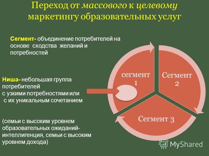 Переход от массового к целевому маркетингу образовательных услуг Сегмент 2 Сегмент 3 сегмент 1 Сегмент- объединение потребителей на основе сходства желаний и потребностей Ниша- небольшая группа потребителей с узкими потребностями или с их уникальным