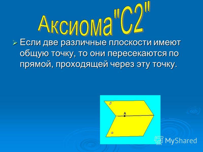 Если две различные плоскости имеют общую точку, то они пересекаются по прямой, проходящей через эту точку. Если две различные плоскости имеют общую точку, то они пересекаются по прямой, проходящей через эту точку.
