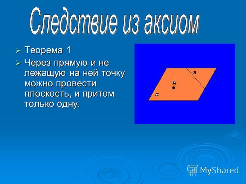 Теорема 1 Теорема 1 Через прямую и не лежащую на ней точку можно провести плоскость, и притом только одну. Через прямую и не лежащую на ней точку можно провести плоскость, и притом только одну.