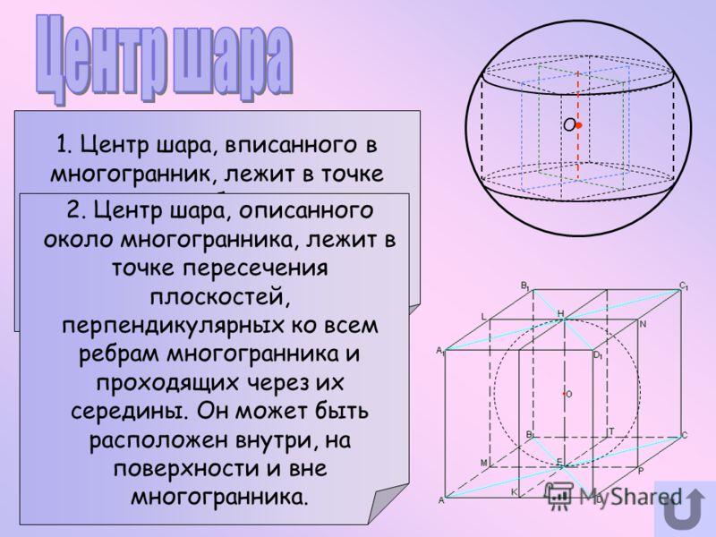 1. Центр шара, вписанного в многогранник, лежит в точке пересечения биссекторных плоскостей всех двугранных углов многогранника. Он расположен только внутри многогранника. 2. Центр шара, описанного около многогранника, лежит в точке пересечения плоск