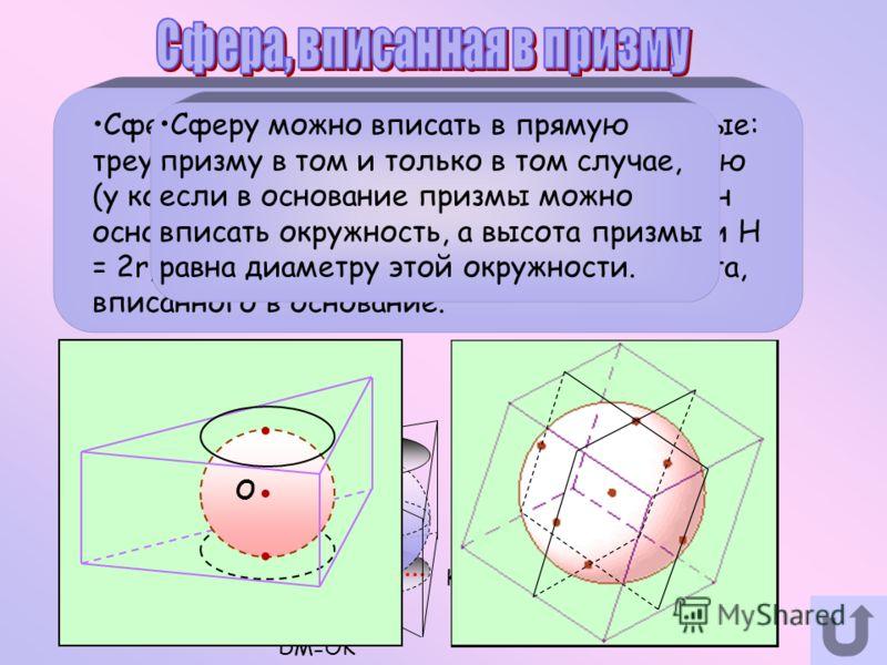 Центр сферы, вписанной в прямую призму, лежит в середине высоты призмы, проходящей через центр окружности, вписанной в основание. Сферу, в частности, можно вписать в прямые: треугольную, правильную, четырехугольную (у которой суммы противоположных ст