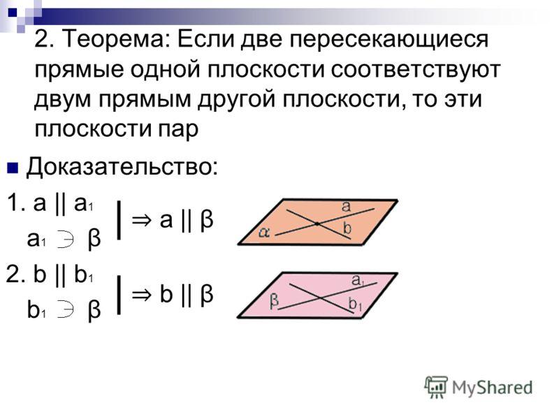 2. Теорема: Если две пересекающиеся прямые одной плоскости соответствуют двум прямым другой плоскости, то эти плоскости параллельны | | a || β b || β Доказательство: 1. a || a 1 a 1 β 2. b || b 1 b 1 β