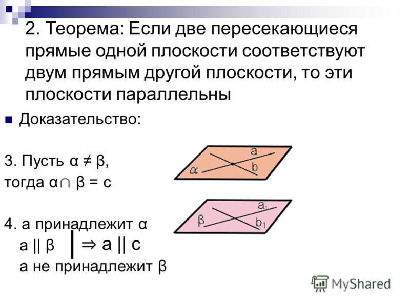 Доказательство: 3. Пусть α β, тогда α β = c 4. a принадлежит α a || β a не принадлежит β a || c | 2. Теорема: Если две пересекающиеся прямые одной плоскости соответствуют двум прямым другой плоскости, то эти плоскости параллельны