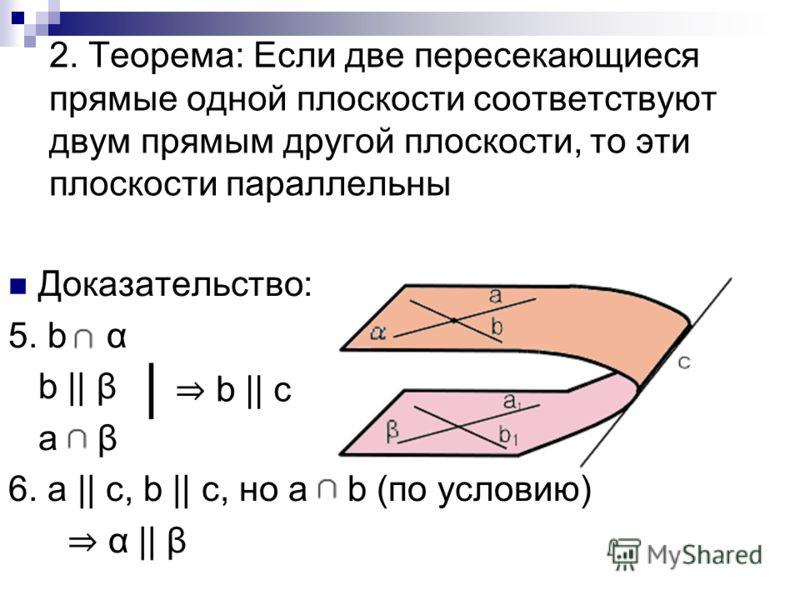 Доказательство: 5. b α b || β a β 6. a || c, b || c, но a b (по условию) α || β b || c |
