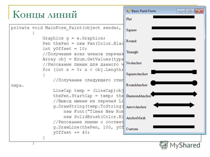 Концы линий private void MainForm_Paint(object sender, PaintEventArgs e) { Graphics g = e.Graphics; Pen thePen = new Pen(Color.Black, 10); int yOffset = 10; //Получение всех членов перечня LineCap. Array obj = Enum.GetValues(typeof(LineCap)); //Рисов