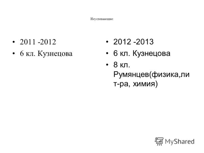 Неуспевающие: 2011 -2012 6 кл. Кузнецова 2012 -2013 6 кл. Кузнецова 8 кл. Румянцев(физика,ли т-ра, химия)