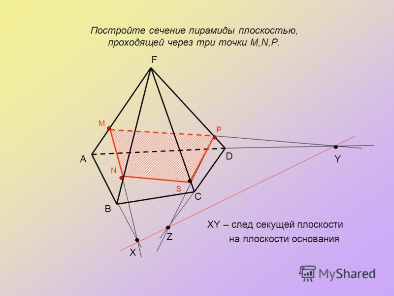 Постройте сечение пирамиды плоскостью, проходящей через три точки M,N,P. XY – след секущей плоскости на плоскости основания D C B А Z Y X M N P S F