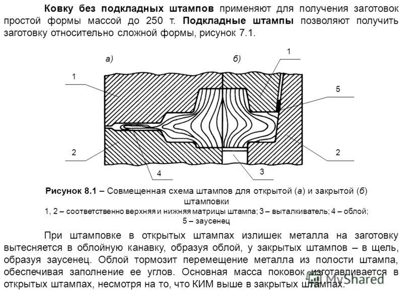 Совмещенная схема штампов