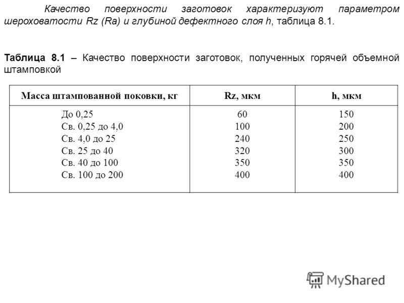 Качество поверхности заготовок характеризуют параметром шероховатости Rz (Ra) и глубиной дефектного слоя h, таблица 8.1. Таблица 8.1 – Качество поверхности заготовок, полученных горячей объемной штамповкой Масса штампованной поковки, кгRz, мкмh, мкм