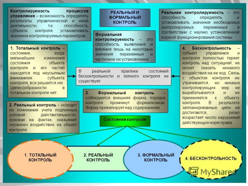 РЕАЛЬНЫЙ И ФОРМАЛЬНЫЙ КОНТРОЛЬ Контролируемость процессов управления – возможность определять результаты управленческой и иной деятельности, т.е. способность субъекта контроля устанавливать значение контролируемых параметров. Реальная контролируемост