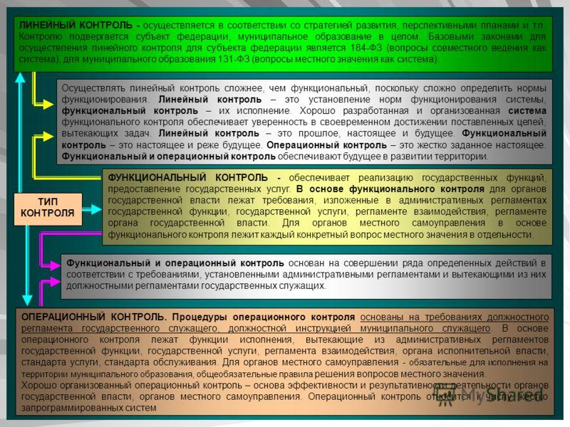 ТИП КОНТРОЛЯ ЛИНЕЙНЫЙ КОНТРОЛЬ - осуществляется в соответствии со стратегией развития, перспективными планами и т.п. Контролю подвергается субъект федерации, муниципальное образование в целом. Базовыми законами для осуществления линейного контроля дл