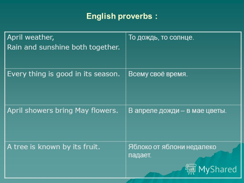 English proverbs : April weather, Rain and sunshine both together. То дождь, то солнце. Every thing is good in its season. Всему своё время. April showers bring May flowers. В апреле дожди – в мае цветы. A tree is known by its fruit. Яблоко от яблони