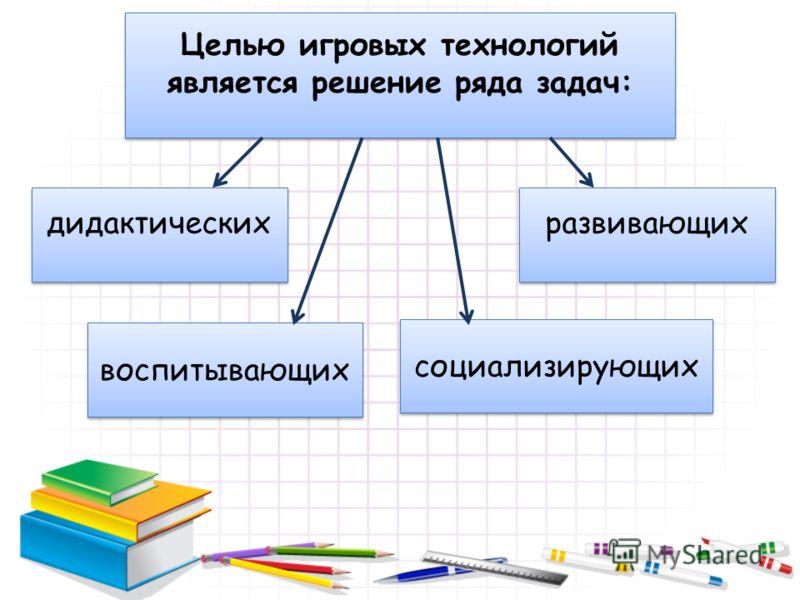 Целью игровых технологий является решение ряда задач: дидактических развивающих воспитывающих социализирующих