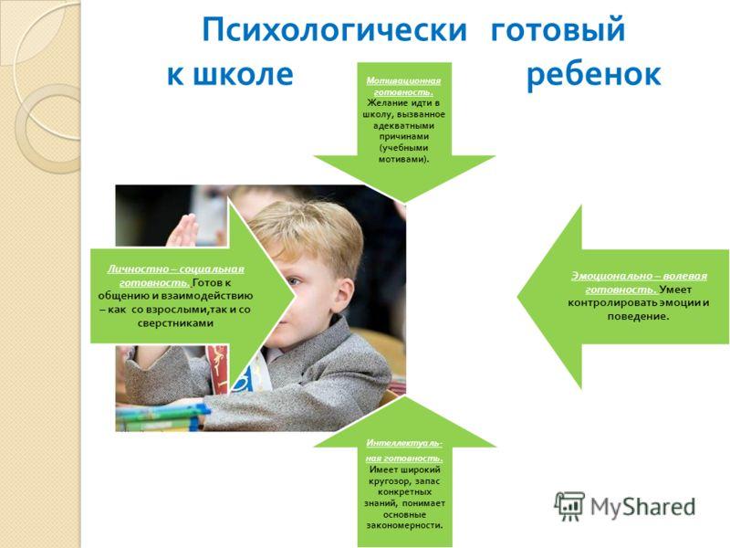 Психологически готовый к школе ребенок Мотивационная готовность. Желание идти в школу, вызванное адекватными причинами ( учебными мотивами ). Эмоционально – волевая готовность. Умеет контролировать эмоции и поведение. Интеллектуаль - ная готовность.