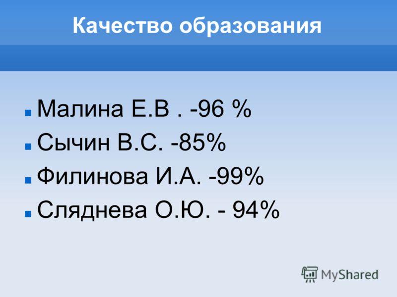 Качество образования Малина Е.В. -96 % Сычин В.С. -85% Филинова И.А. -99% Сляднева О.Ю. - 94%