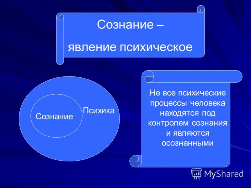 Сознание – явление психическое Сознание Психика Не все психические процессы человека находятся под контролем сознания и являются осознанными