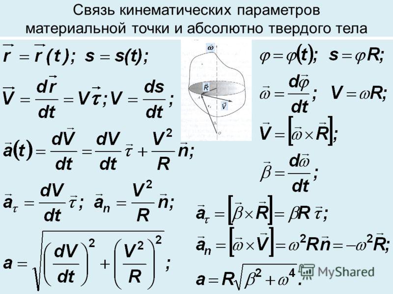 Связь кинематических параметров материальной точки и абсолютно твердого тела