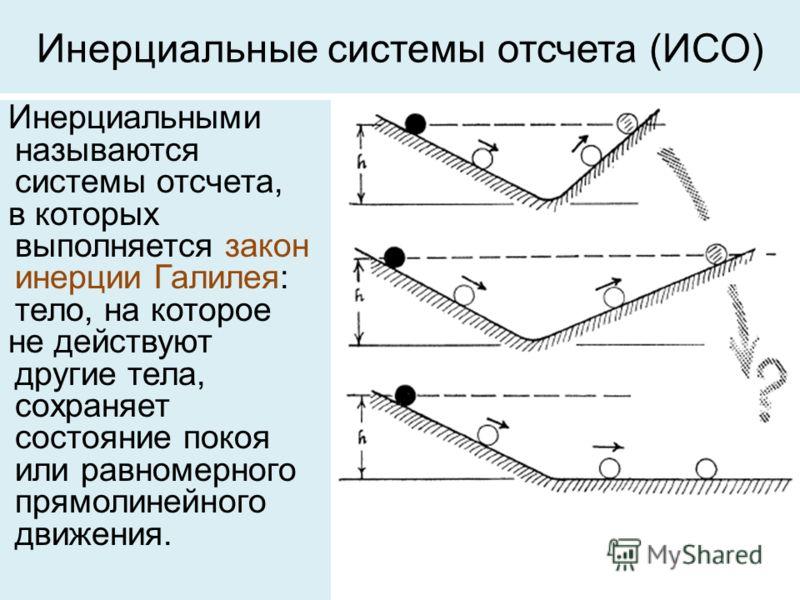 Инерциальные системы отсчета (ИСО) Инерциальными называются системы отсчета, в которых выполняется закон инерции Галилея: тело, на которое не действуют другие тела, сохраняет состояние покоя или равномерного прямолинейного движения.