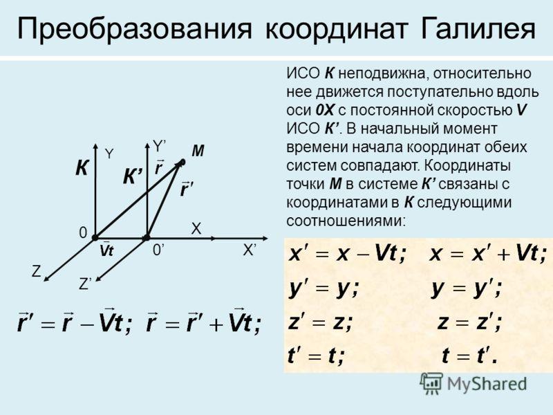 Преобразования координат Галилея Y Y X X 0 0 Z Z M К К ИСО К неподвижна, относительно нее движется поступательно вдоль оси 0Х с постоянной скоростью V ИСО К. В начальный момент времени начала координат обеих систем совпадают. Координаты точки М в сис