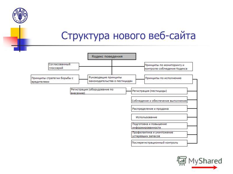 Структура нового веб-сайта