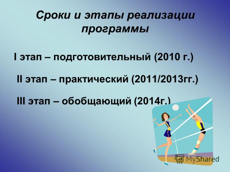 Сроки и этапы реализации программы I этап – подготовительный (2010 г.) II этап – практический (2011/2013гг.) III этап – обобщающий (2014г.)