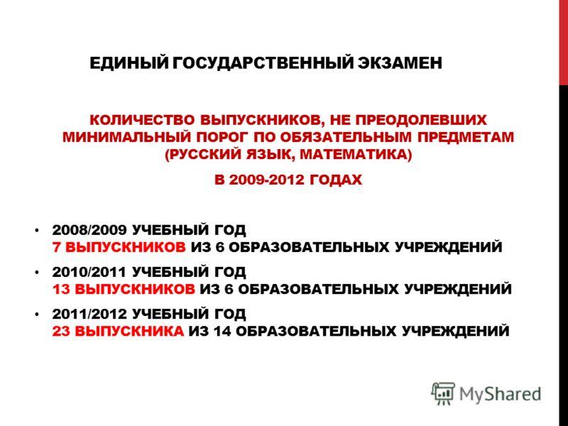 ЕДИНЫЙ ГОСУДАРСТВЕННЫЙ ЭКЗАМЕН КОЛИЧЕСТВО ВЫПУСКНИКОВ, НЕ ПРЕОДОЛЕВШИХ МИНИМАЛЬНЫЙ ПОРОГ ПО ОБЯЗАТЕЛЬНЫМ ПРЕДМЕТАМ (РУССКИЙ ЯЗЫК, МАТЕМАТИКА) В 2009-2012 ГОДАХ 2008/2009 УЧЕБНЫЙ ГОД 7 ВЫПУСКНИКОВ ИЗ 6 ОБРАЗОВАТЕЛЬНЫХ УЧРЕЖДЕНИЙ 2010/2011 УЧЕБНЫЙ ГОД