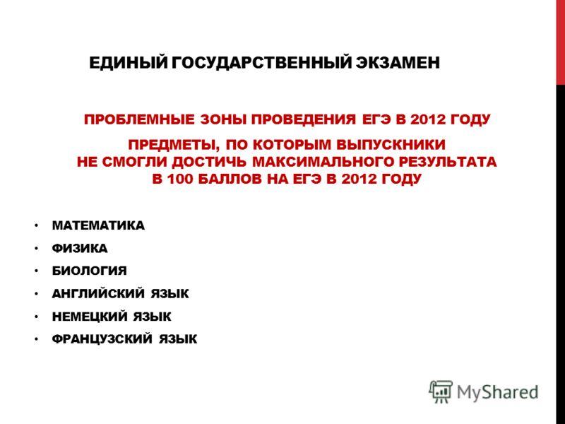 ЕДИНЫЙ ГОСУДАРСТВЕННЫЙ ЭКЗАМЕН ПРОБЛЕМНЫЕ ЗОНЫ ПРОВЕДЕНИЯ ЕГЭ В 2012 ГОДУ ПРЕДМЕТЫ, ПО КОТОРЫМ ВЫПУСКНИКИ НЕ СМОГЛИ ДОСТИЧЬ МАКСИМАЛЬНОГО РЕЗУЛЬТАТА В 100 БАЛЛОВ НА ЕГЭ В 2012 ГОДУ МАТЕМАТИКА ФИЗИКА БИОЛОГИЯ АНГЛИЙСКИЙ ЯЗЫК НЕМЕЦКИЙ ЯЗЫК ФРАНЦУЗСКИЙ