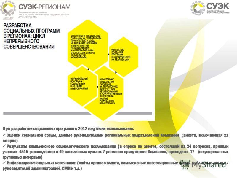 При разработке социальных программ в 2012 году были использованы: Оценки социальной среды, данные руководителями региональных подразделений Компании (анкета, включающая 21 вопрос) Результаты комплексного социологического исследования (в опросе по анк