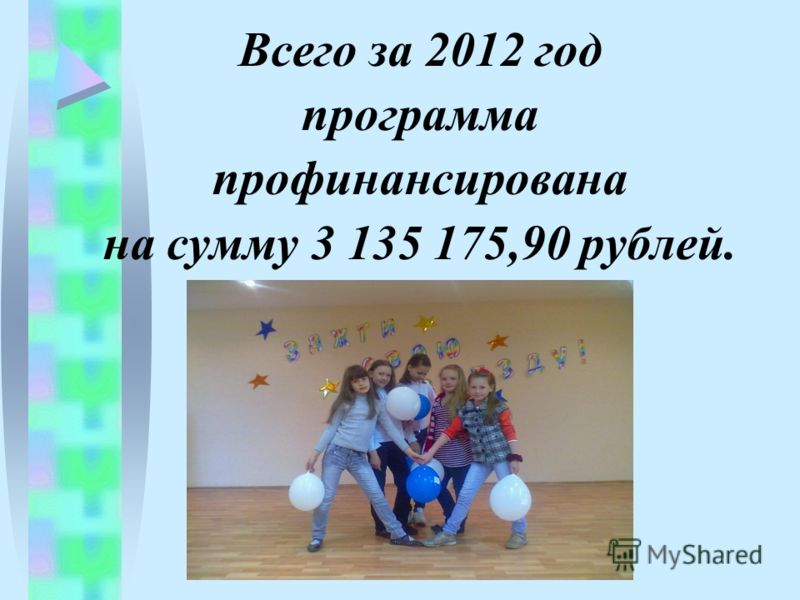 Всего за 2012 год программа профинансирована на сумму 3 135 175,90 рублей.