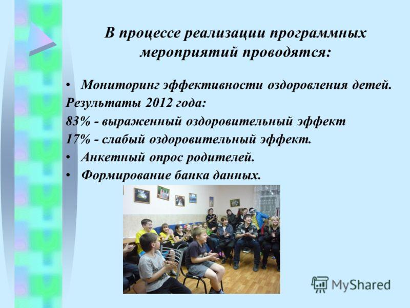 В процессе реализации программных мероприятий проводятся: Мониторинг эффективности оздоровления детей. Результаты 2012 года: 83% - выраженный оздоровительный эффект 17% - слабый оздоровительный эффект. Анкетный опрос родителей. Формирование банка дан
