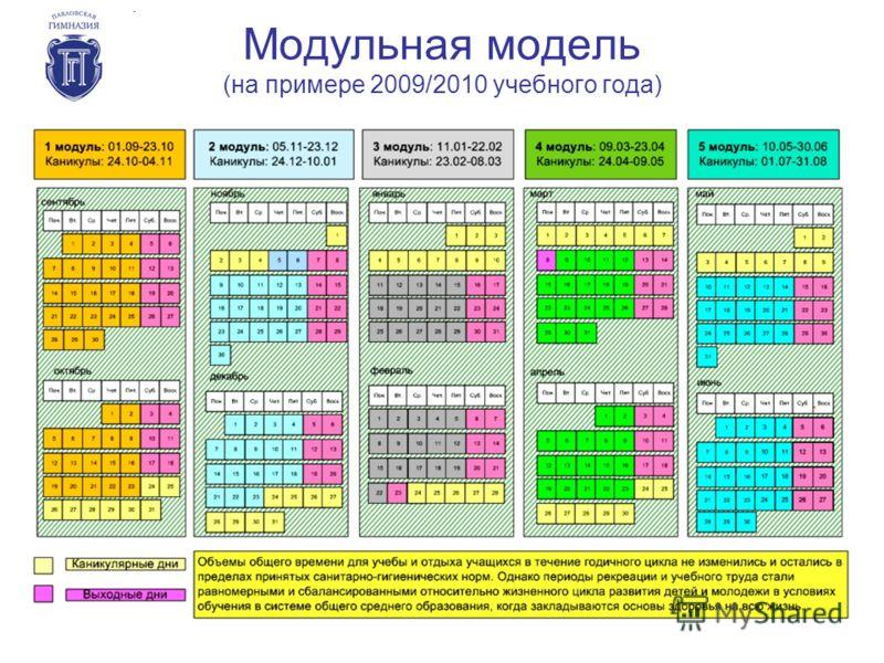 Модульная модель (на примере 2009/2010 учебного года)
