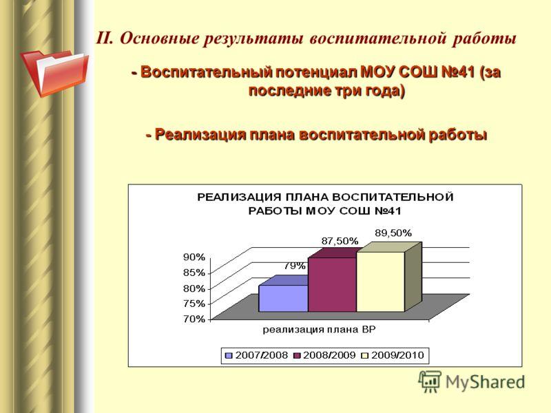 II. Основные результаты воспитательной работы - Воспитательный потенциал МОУ СОШ 41 (за последние три года) - Реализация плана воспитательной работы