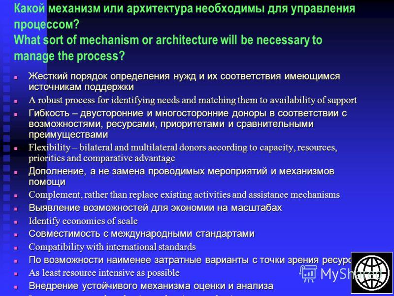Какой механизм или архитектура необходимы для управления процессом? What sort of mechanism or architecture will be necessary to manage the process? Жесткий порядок определения нужд и их соответствия имеющимся источникам поддержки Жесткий порядок опре