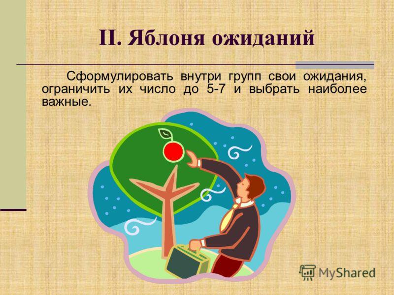II. Яблоня ожиданий Сформулировать внутри групп свои ожидания, ограничить их число до 5-7 и выбрать наиболее важные.