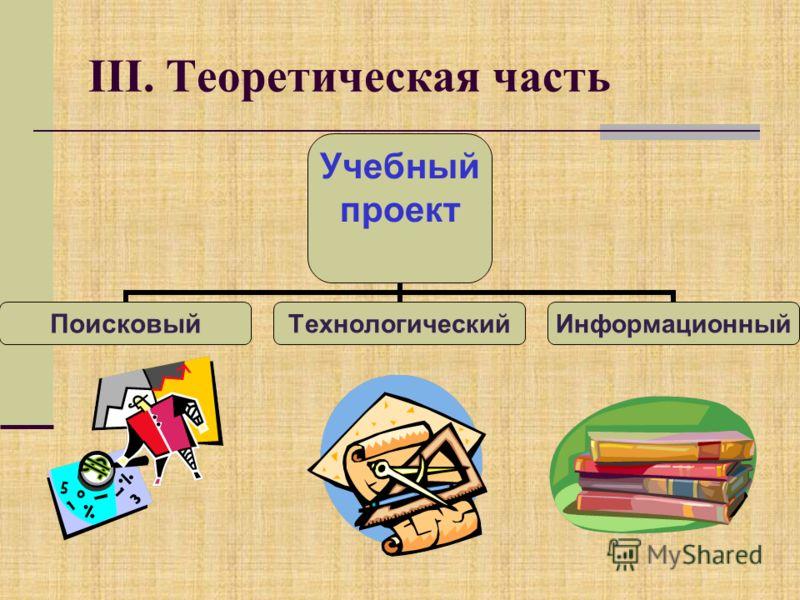III. Теоретическая часть Учебный проект ПоисковыйТехнологическийИнформационный