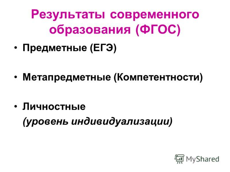Результаты современного образования (ФГОС) Предметные (ЕГЭ) Метапредметные (Компетентности) Личностные (уровень индивидуализации)