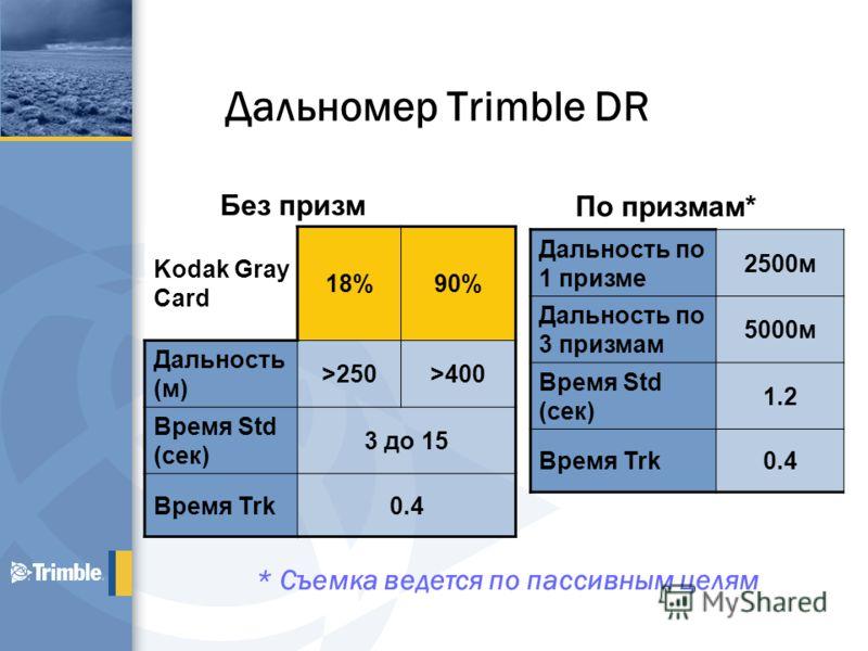 Дальномер Trimble DR Kodak Gray Card 18%90% Дальность (м) >250>400 Время Std (сек) 3 до 15 Время Trk0.4 Дальность по 1 призме 2500м Дальность по 3 призмам 5000м Время Std (сек) 1.2 Время Trk0.4 Без призм По призмам* * Съемка ведется по пассивным целя